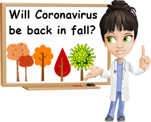 Will Coronavirus come back in the fall