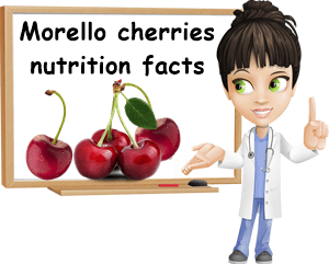Morello cherries nutrition facts