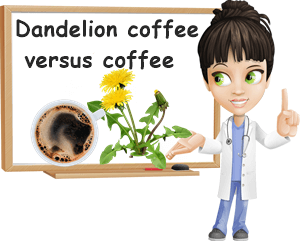 Dandelion vs coffee