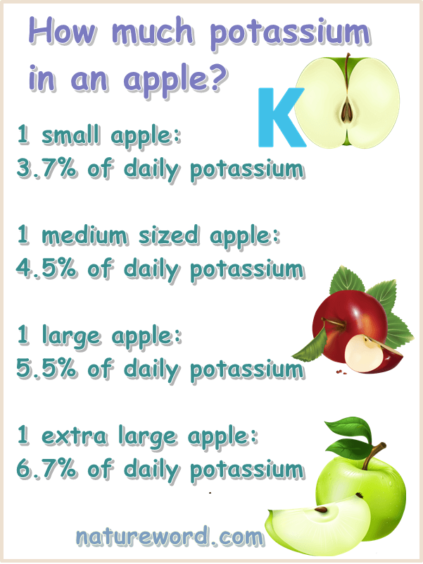 How much potassium in apples
