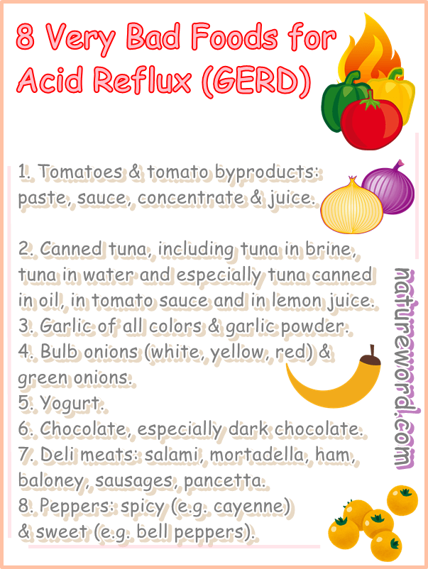 8 very bad foods for acid reflux