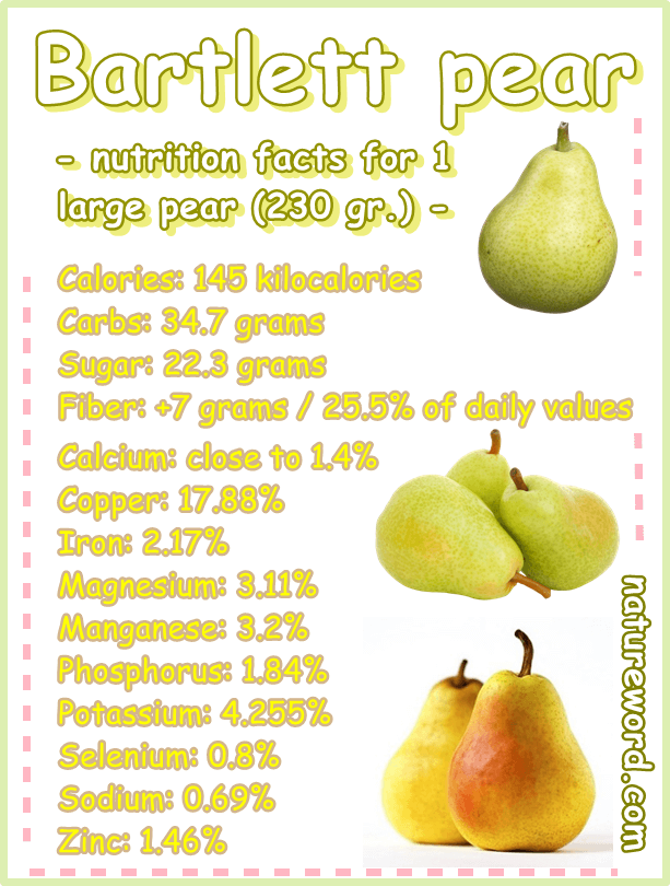 Bartlett pear large nutrition and calories
