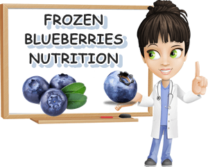 Frozen blueberries nutrition facts one cup
